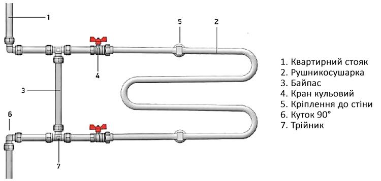 Схема встановлення байпаса