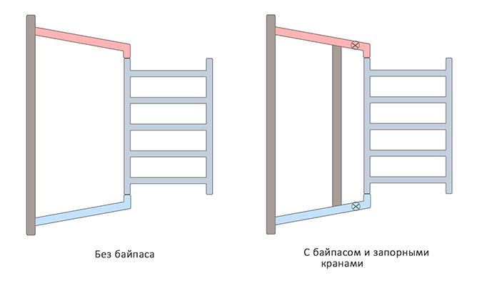 Схема установки без байпаса и с байпасом
