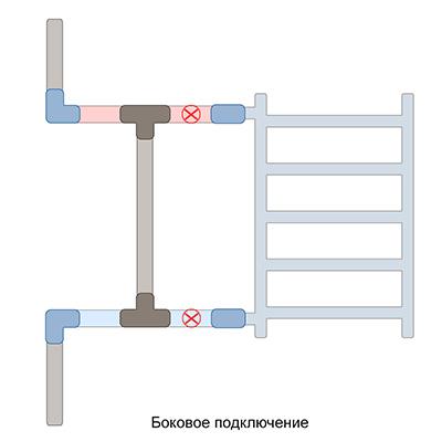Боковое подключение - схема