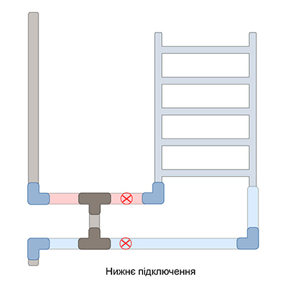 Нижнє підключення - схема
