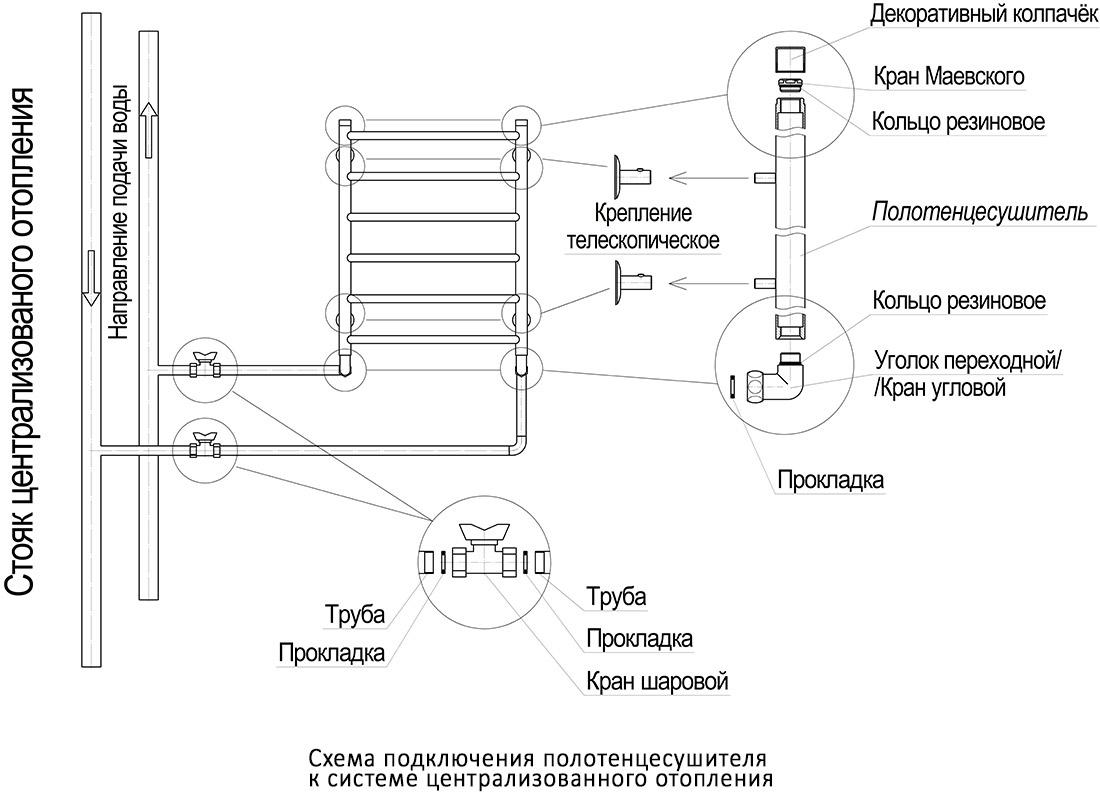 Схема подключения полотенцесушителя к ЦО