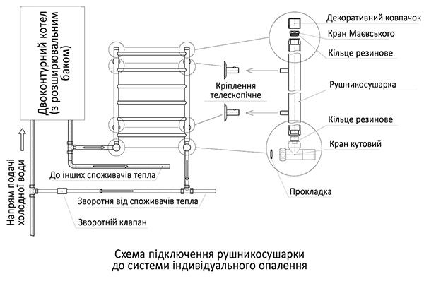Схема підключення рушникосушарки до АО