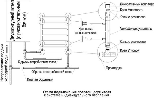 Схема подключения полотенцесушителя к АО
