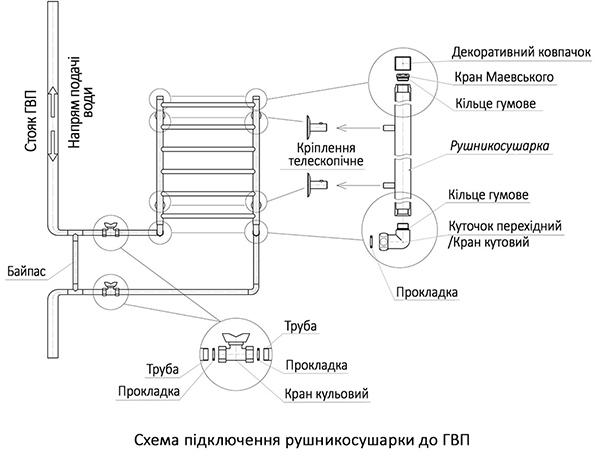 Схема підключення рушникосушарки до ГВП