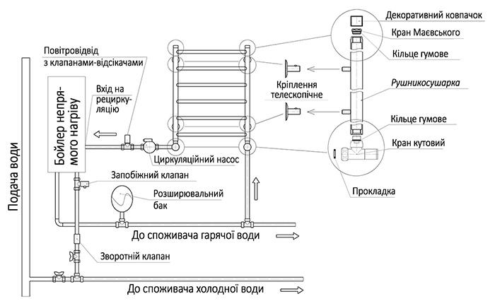 Схема підключення рушникосушарки до бойлера