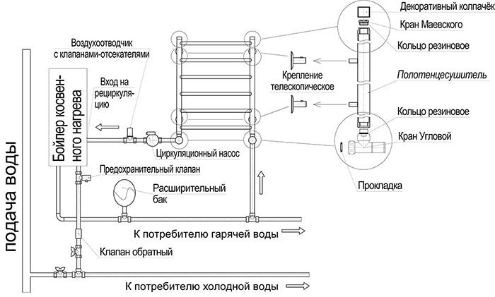 Схема подключения полотенцесушителя к бойлеру