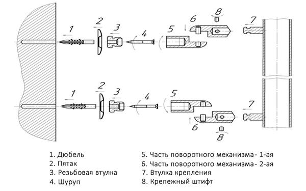 Схема монтажа поворотного полотенцесушителя