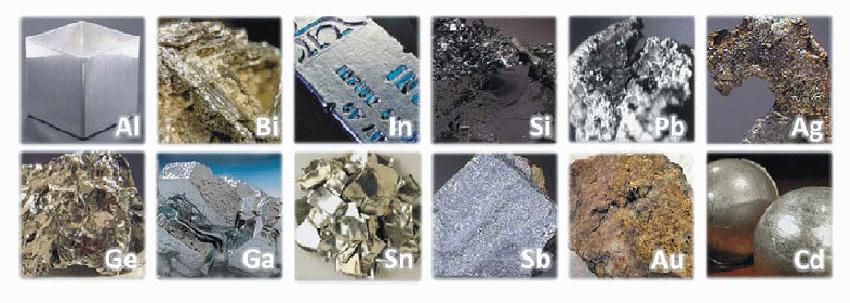 Виды металлов