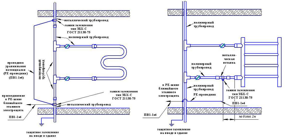 Схема заземления полотенцесушителя 2,3