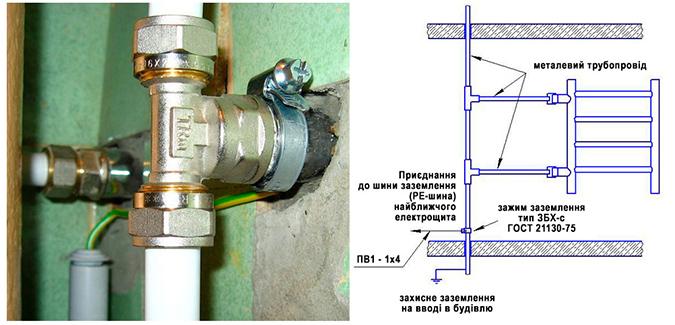 Схема заземлення рушникосушарки 1